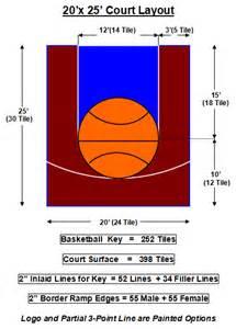 Basketball Half Court Dimensions Backyard » Home Design