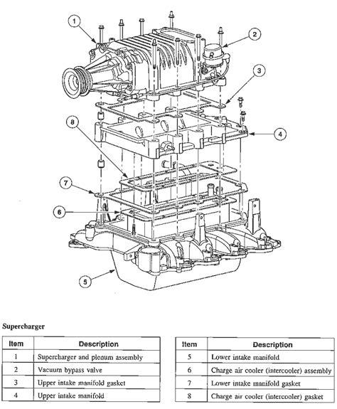 security system 1994 ford lightning engine control boost bypass instructions for svt lightning f150 harley davidson
