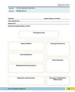 med card template surgical mental health nursing medication concept