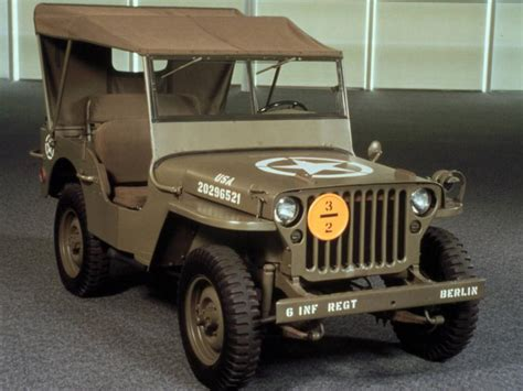 Where Are Jeeps Manufactured Jeep History