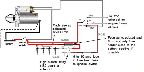 7 3 powerstroke fuse box get free image about wiring diagram
