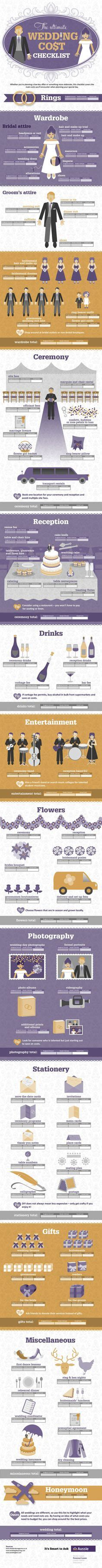 Wedding Checklist From Jean M by Printable Wedding Planning Checklist For Diy Brides