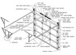 Overhead Garage Door Manual Garage Door Parts Commercial Garage Door Parts