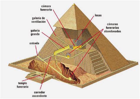 interno piramide egizia publicados brasil t 233 cnica revela segredos das