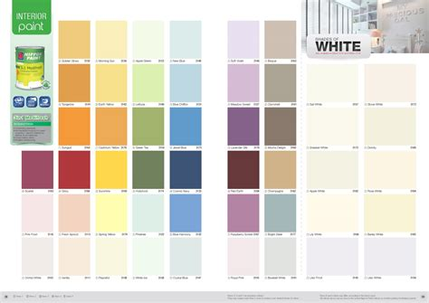 wall paint color chart poster