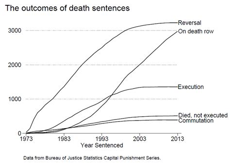 Are There Any Recorded Deaths From Penalty Vs In Prison Essay Etdlibtutr X Fc2