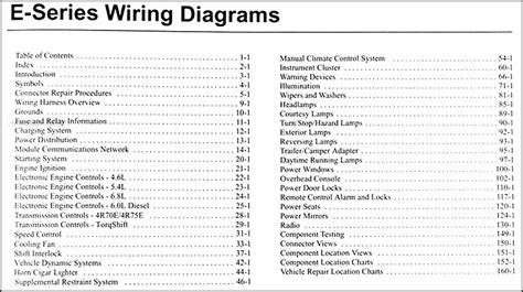 service manual ac repair manual 2001 ford econoline e350 ford e350 wiring diagram wiring 2005 ford econoline van club wagon wiring diagram manual original