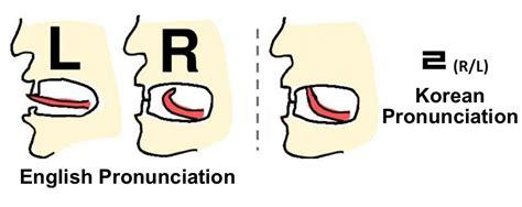 how to pronounce how to pronounce how to pronounce harambe how to pronounce the korean letter ㄹ seems like k