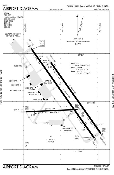 faa airport diagrams favorites pedro luz cunha in post former navy