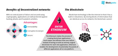 ethereum your guide to understanding ethereum blockchain and cryptocurrency volume 1 books what is an ethereum token the ultimate beginner s guide