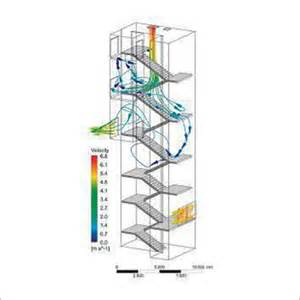 Stair Pressurization by Staircase Pressurization System In Pune Staircase