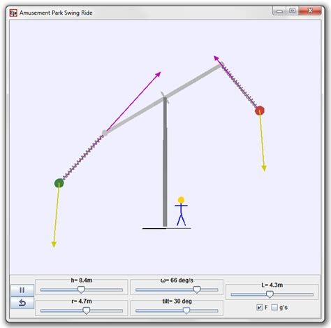 swing ride physics open source physics in the amusement park