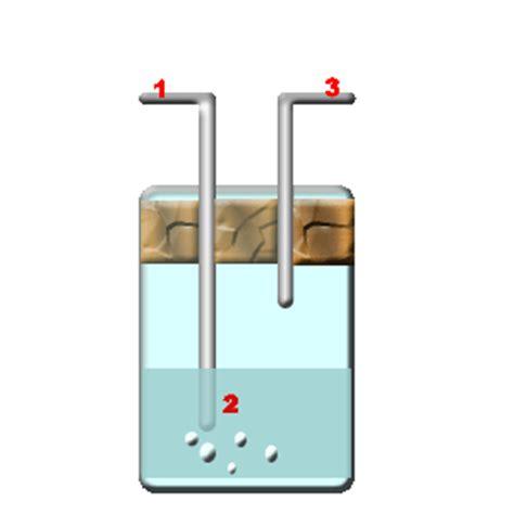 Herstellung Kalkwasser by Kalkwasser