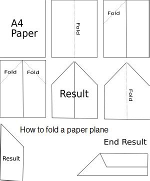 simple paper plane template a web page that folds into an airplane and flies away in