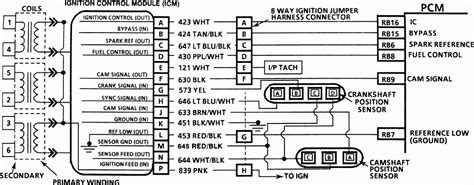 buick lesabre radio wiring diagram wiring diagram schemes