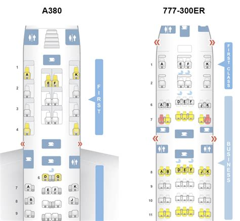 emirates boeing 777 300er seat guru emirates aircraft seating layout the best and latest