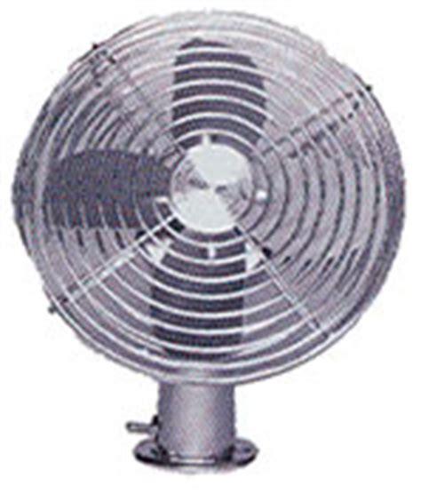 Two Speed Electric Fan Heavy Duty