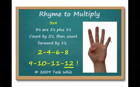Rhymes With Table by 3 S Finger Multiplication Rhymes Learn To Multiply By 3