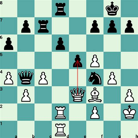chess best move tactics why this is the best move chess stack exchange