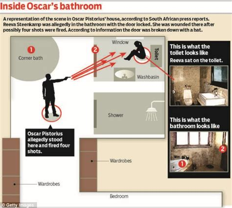 pistorius bathroom pictures of oscar pistorius bathroom where reeva steenk was shot dead