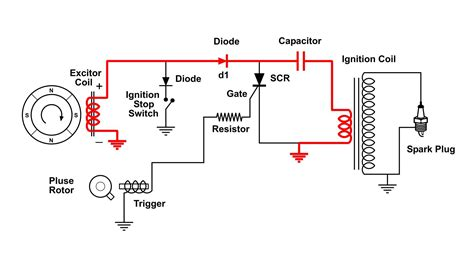 capacitor discharge ignition cdi cdi capacitor discharge ignition circuit demo