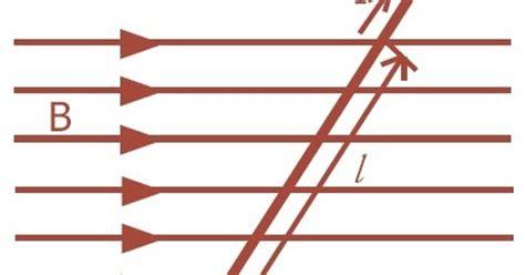 pengertian gaya magnetik gaya lorentz contoh soal rumus