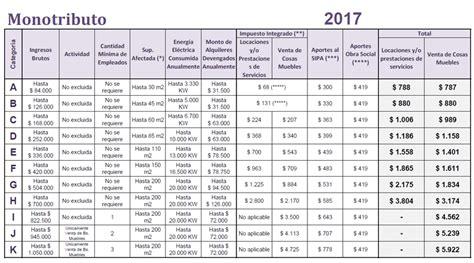 salario universal por hijo este mes escala de asignacion universal por hijo anses escala de