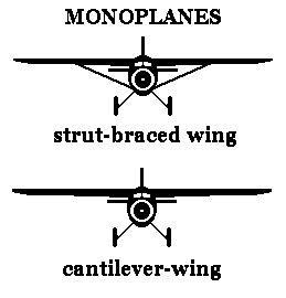 monoplanes and biplanes their design construction and operation the application of aerodynamic theory with a complete description and comparison of the notable types classic reprint books 1927 1929