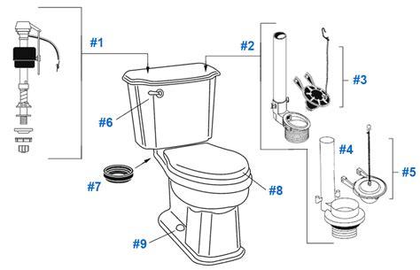 repair replacement parts for crane classic toilets