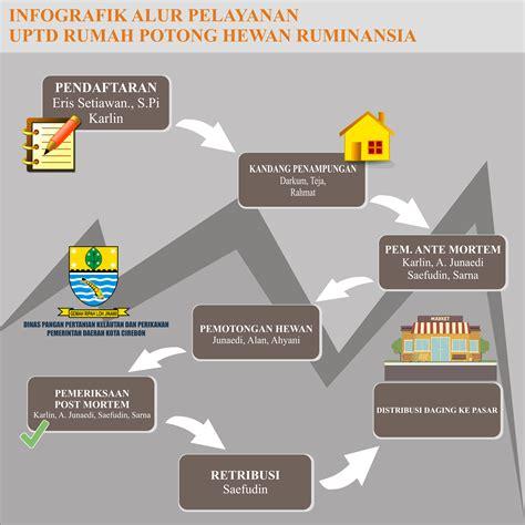 Cpns Cirebon 2019