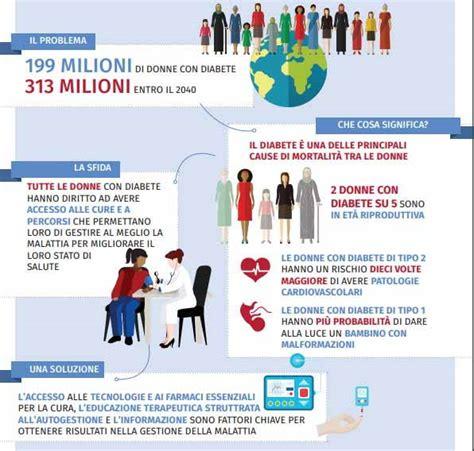 alimentazione diabete gestazionale giornata mondiale diabete come prevenire il diabete