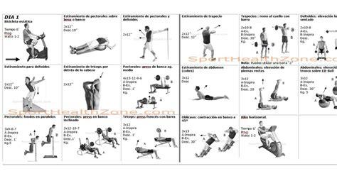rutina de gimnasio en casa ejercicios en casa ejercicios f 205 sicos gimnasio en casa