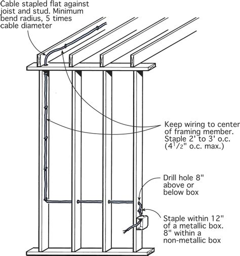 wiring a house 3 wire romex electrical outlet wiring diagram 3 get free image about wiring diagram