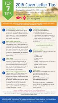 tips for a great cover letter infographic 2016 cover letter tips