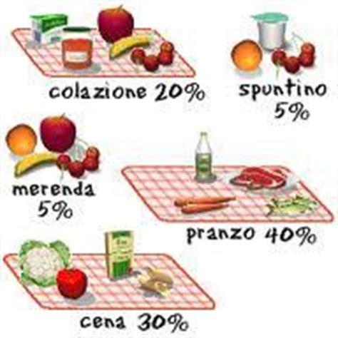 alimenti contenente calcio cibo e salute