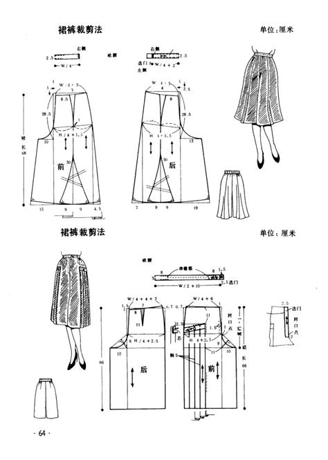 pattern making definition 1000 images about sewing pattern on pinterest sewing