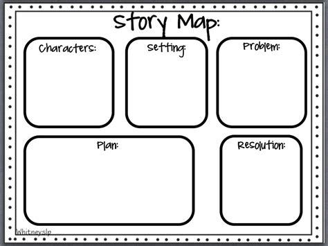 Story Map Template Doliquid Story Template