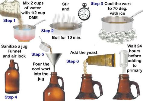 best brewing yeast 17 best images about home brew ideas on craft