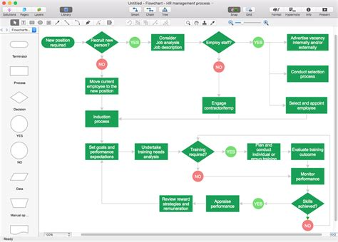how to make data flow diagram in visio create visio flowchart conceptdraw helpdesk