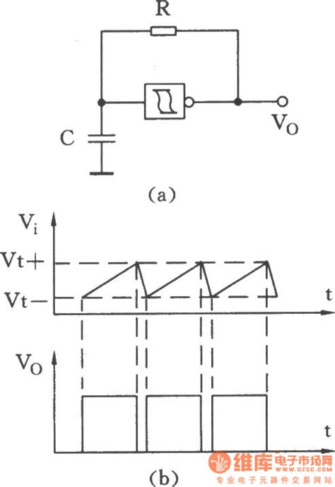 circuit of resistor and capacitor oscillator circuit composed of trigger with a resistor and a capacitor oscillator