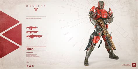 Forged Destiny Shadows Of Shadows update on the 3a destiny titan the toyark news