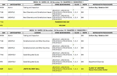 Let Ii Nanakuli Golden Hawks Jrotc Jrotc Schedule Template