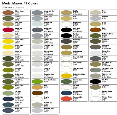 model master fs enamel paint 1700 series 1 2oz bottles