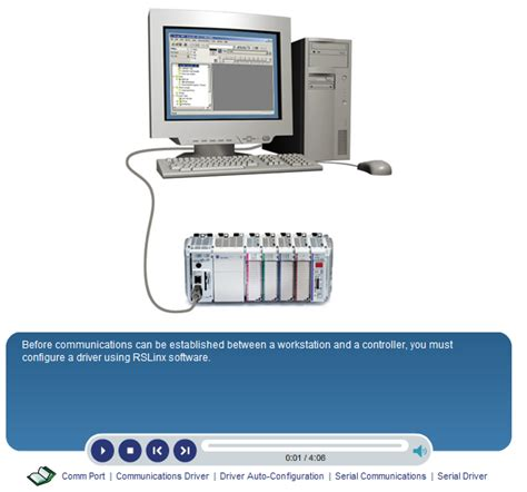 rslogix 5000 16 automation rslogix 5000 quot how to quot start page videos from rockwell