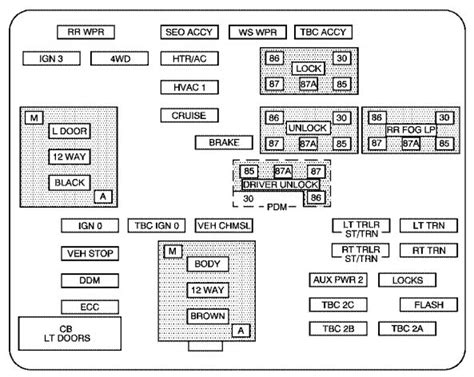 gmc yukon 2005 2006 fuse box diagram auto genius