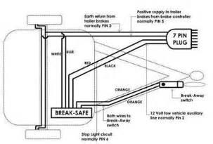 Trailer Breakaway Systems Electric Ke Breakaway Wiring Diagram Ke Free