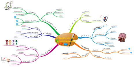 imagenes para mapas mentales reglas para hacer mapas mentales mind map biggerplate