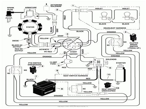 wiring diagram for briggs and stratton 18 hp readingrat