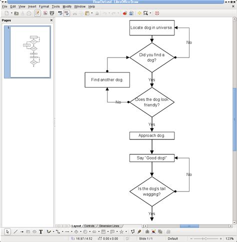 drawing flowcharts trained monkey hacking experience libreoffice visio