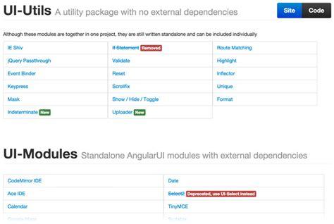 Angular Ui Calendar 15 Useful Angularjs Tools For Developers Hongkiat